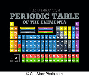 Periodic Table of the element. Illustration on black