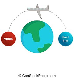 Air Travel Spreading Virus - An image of a virus being...