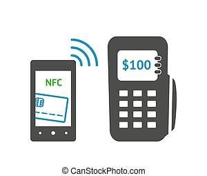 NFC technology concept Smartphone with credit card on its...