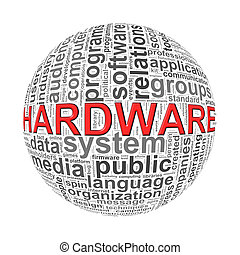 Wordcloud word tags ball of hardware