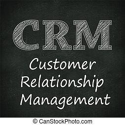 Chalkboard illustration of crm - customer relationship managemen
