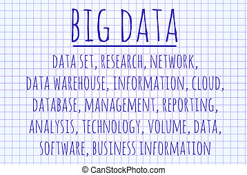 Big data word cloud written on a piece of paper