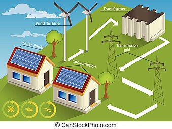 wind - solar energy - Vector illustration of a wind - solar...