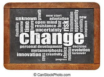 change word cloud on a vintage slate blackboard