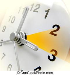 changing time on the clock - changing clock from wintertime...