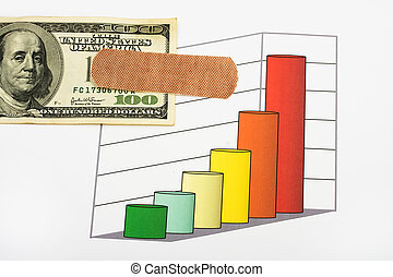 Increased Healthcare Costs - A one hundred dollar bill and a...