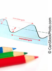 wavelength chart and colored pencils with shallow dof
