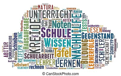 Tag Cloud about Education - Schlagwortwolke zum Thema...