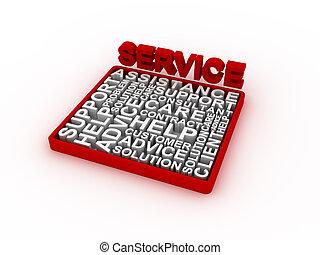 Service concept words