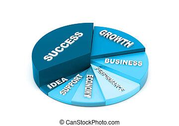 empresa / negocio, Pastel, gráfico,