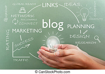 Blog word cloud on a chalkboard around a hand holding a lit...