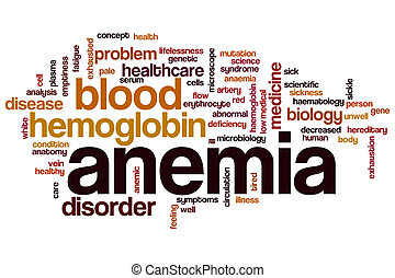 Anemia word cloud concept