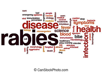 Rabies word cloud concept
