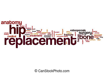 Hip replacement word cloud concept
