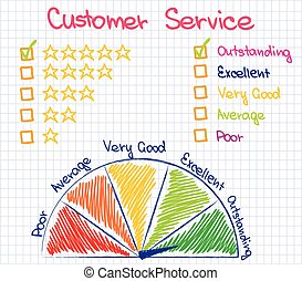 Customer Service Ranking - Sketch pictures for presentation...