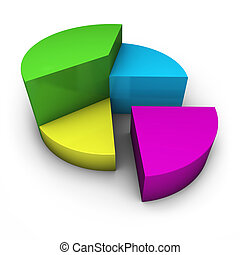 Business Pie Chart - Business plan and financial concept...