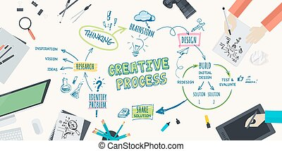Concept for creative process - Flat design illustration...