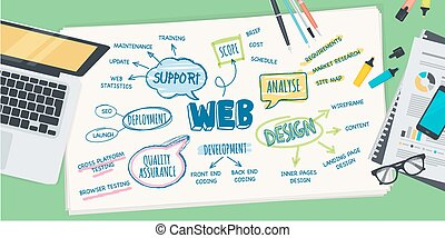 Concept for web design development - Flat design...