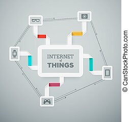 Internet of Things - Internet of things, eps 10