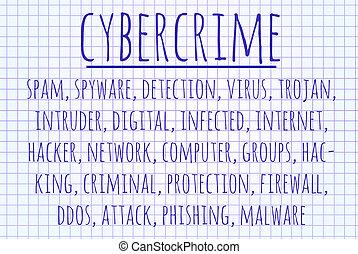cybercrime, ord, moln