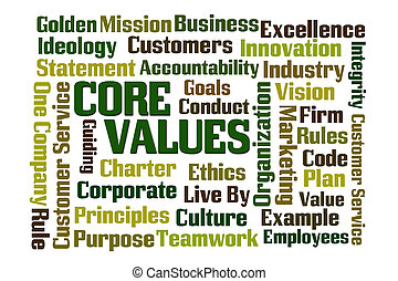Core Values word cloud on white background