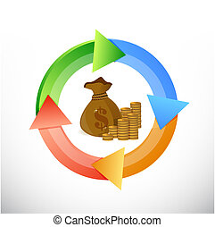 money business cycle illustration design over a white...