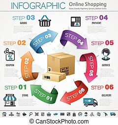 Internet Shopping Infographic - Internet Online Shopping...