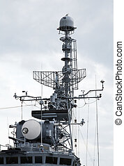 Battleship - Navigation equipment of the modern battleship