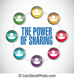 the power of sharing people diagram illustration