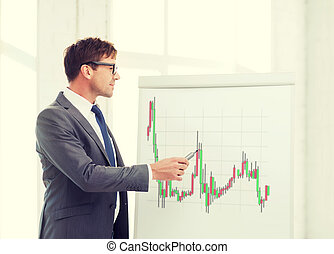 man pointing to flip board with forex chart