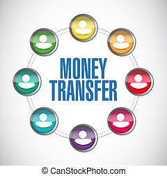 money transfer people network illustration design over a...