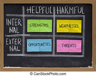 strengths, weaknesses, opportunities, threats - SWOT - SWOT...