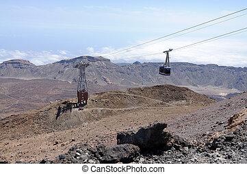 Cablecar to Pico de Teide, Tenerifa Spain