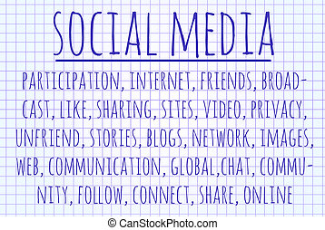 Social media word cloud written on a piece of paper
