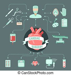 Surgery Design Concept - Cardiac surgery design concept with...