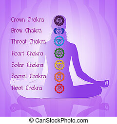 Seven chakras - illustration of chakras