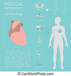 Medical and healthcare infographic, Cardiology infographics...