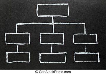 Blank organization chart drawn on a blackboard.