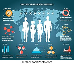 Family medicine and healthcare infographics - Family...