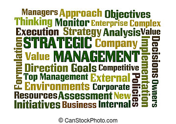 Strategic Management word cloud on white background