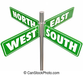 North South East West 4 Way Green Road Signs Intersection -...