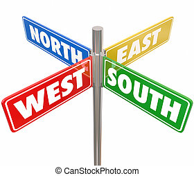 North South East West Road Signs Travel Direction 4 Way...