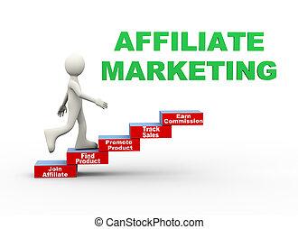 3d man affiliate marketing word steps