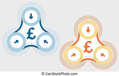 Two vector objects and pound sterling symbol