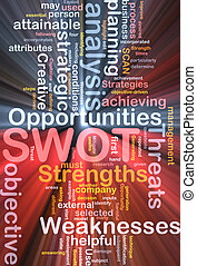 SWOT word cloud box package - Software package box Word...