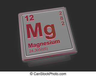 Magnesium Chemical element 3d