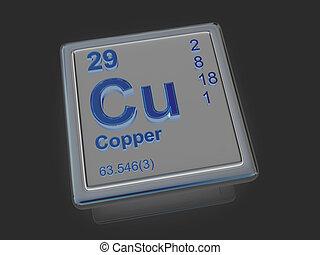 Copper Chemical element 3d