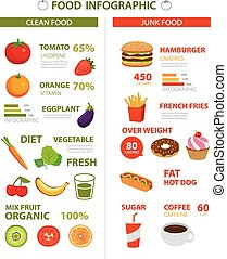 healthy and junk food infographic - healthy and junk food...