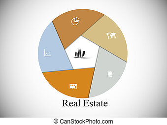 Real Estate hexagon infographic