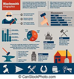 Blacksmith Infographics Set - Blacksmith infographics set...